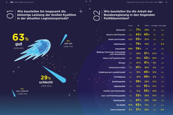 20200922_MSL_PA Umfrage 2020_online3